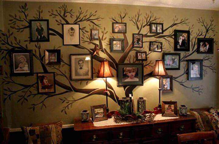 Генеалогическое семейное древо